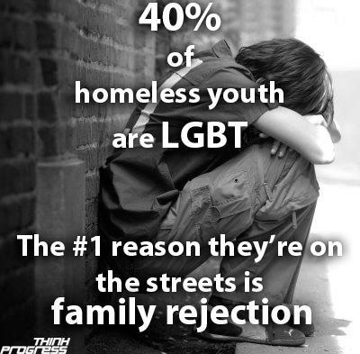 thinkprogress-homeless-lgbt