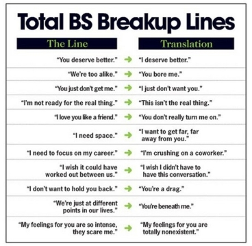 Break-up-lines